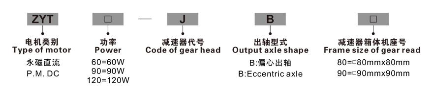 60W~120W微型直流减速电机型号命名